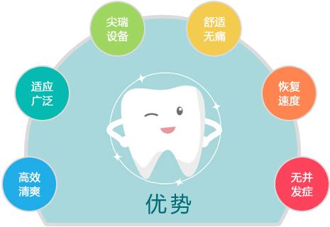 口腔诊所组织结构图