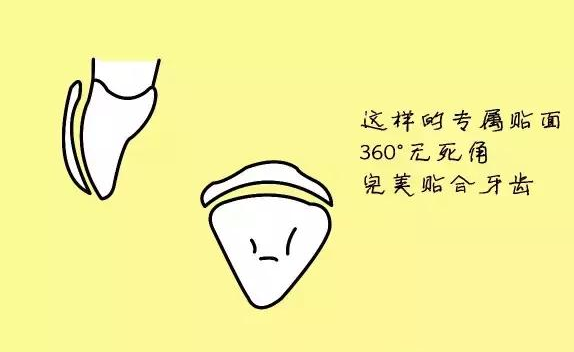 深圳做一颗牙齿贴面需要多少钱 一般几千 1.牙齿贴面价格不担心 牙齿情况是根本 到医院后需要做一些牙齿贴面前的检查,查看牙齿的情况,比如说是缺损还是牙齿变色,或者是先天的牙齿过小等情况,在了解牙齿的基本情况后,医生会询问既往病史以及牙齿治疗、修复史等,不需要要患者全面配合,还需要支付相关的检查费用,不过这个费用是必须的,可以更好的了解情况并有利于制定牙齿贴面的修复方案。