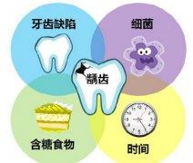 孩子老是虫牙,反复补牙会不会有什么影响