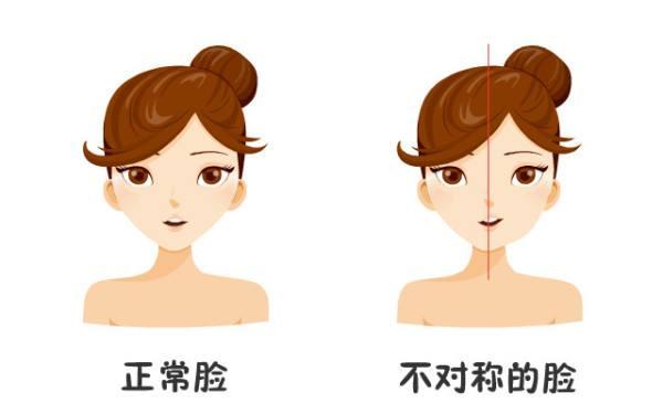 正常脸型和大小脸