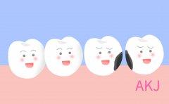如何判断蛀牙有多深?方法很简单